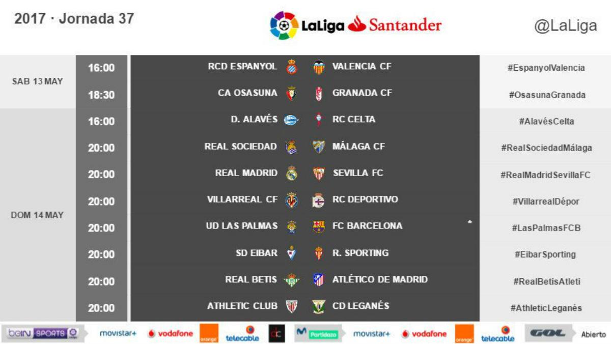Partidos de la Jornada 37 de la Liga Santander.