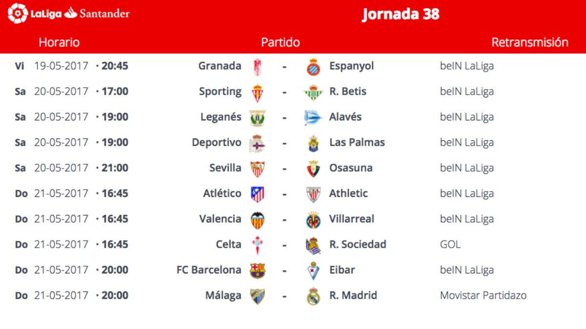 Jornada 38 de la Liga Santander.