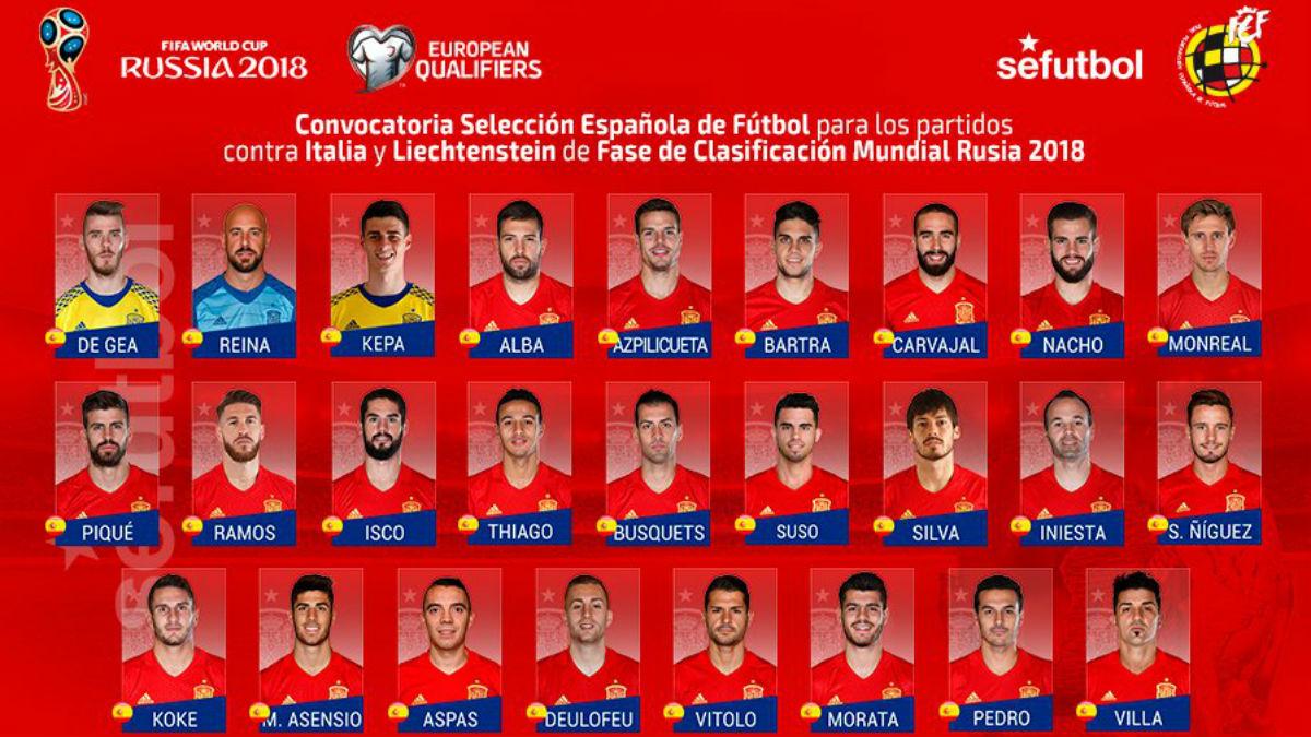 Lista de convocados de España. (Twitter)