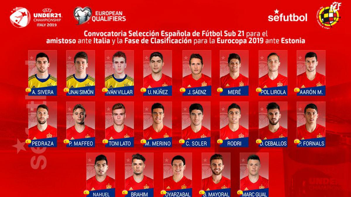 Convocatoria de la selección española sub-21. (Twitter)