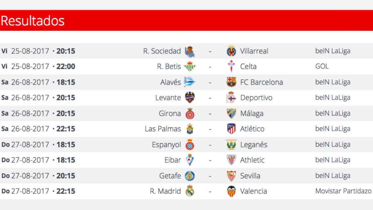 Jornada 2: partidos de la Liga Santander.