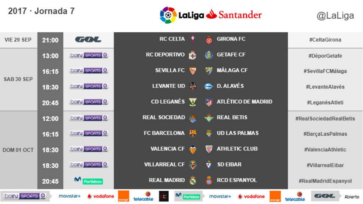 Horarios jornada 7 de la Liga Santander. (LaLiga)
