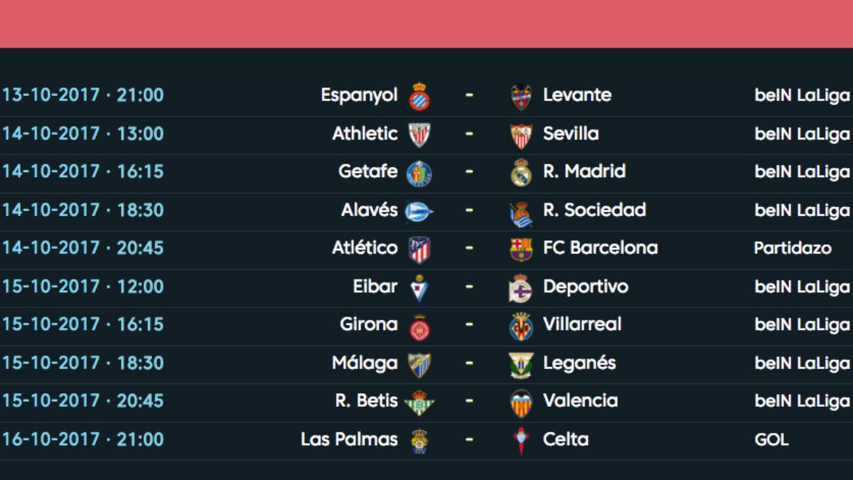 Jornada 8 de la Liga Santander.