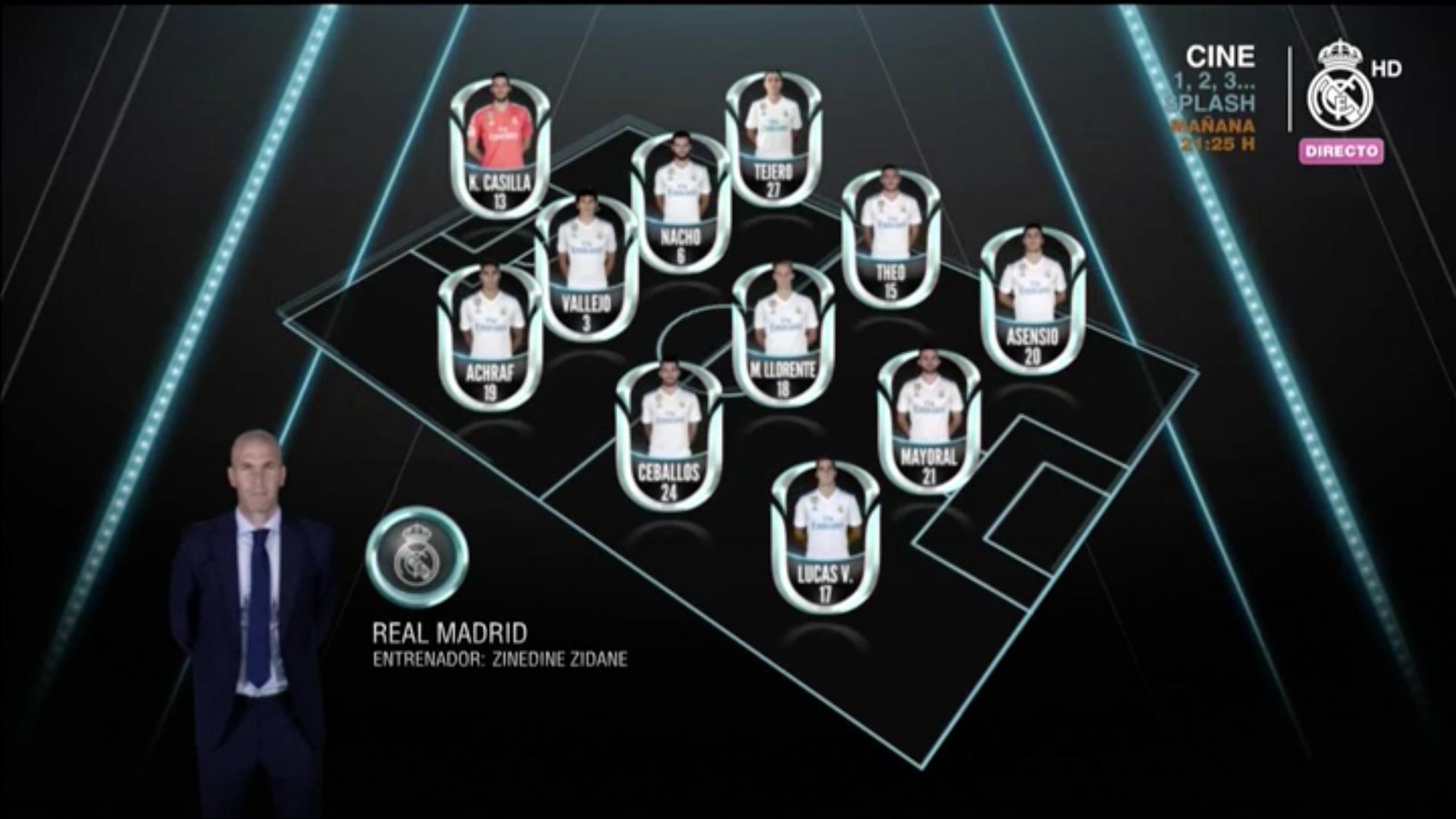 Fuenlabrada vs Real Madrid, resumen, resultado y goles (0-2)