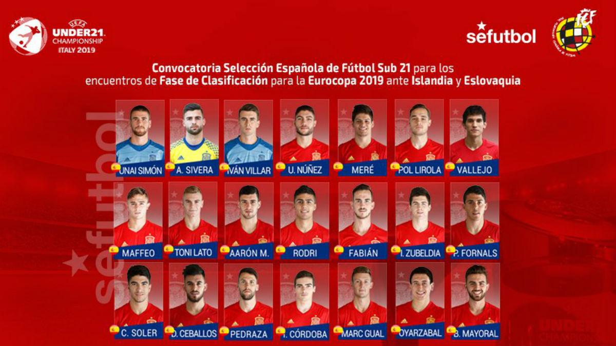 Convocatoria de la la selección Sub 21 para los partidos ante Islandia y Eslovaquia.