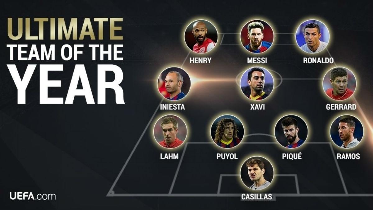 El mejor once del siglo. (UEFA.com)