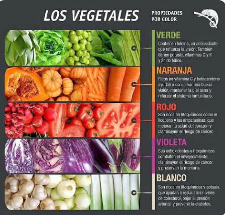 Ensalada de tomate y kiwis - antioxidantes