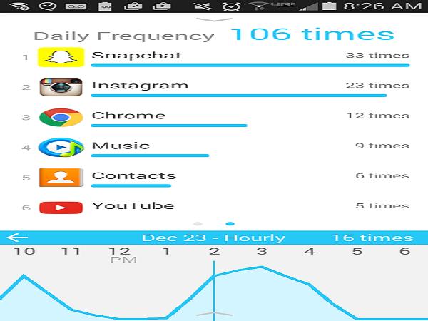 app-qualitytime