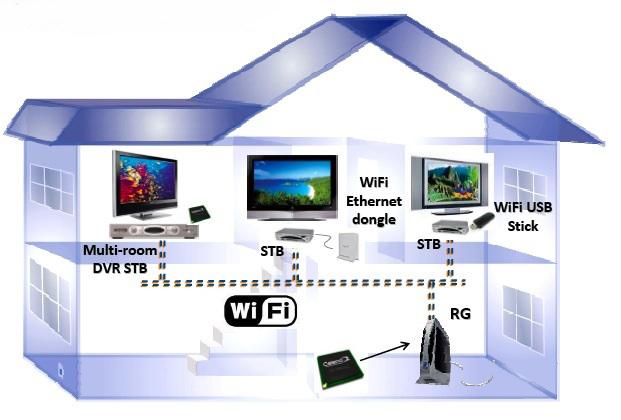 conexion-wifi