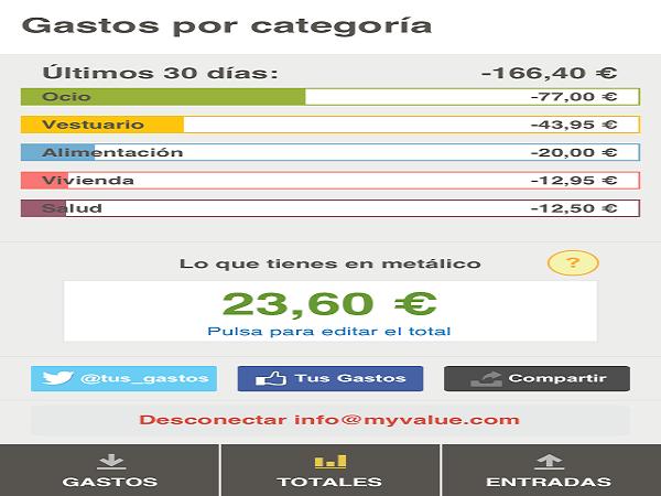 gastos-1