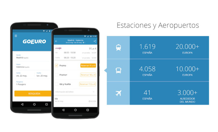 GoEuro, la app para viajar por Europa