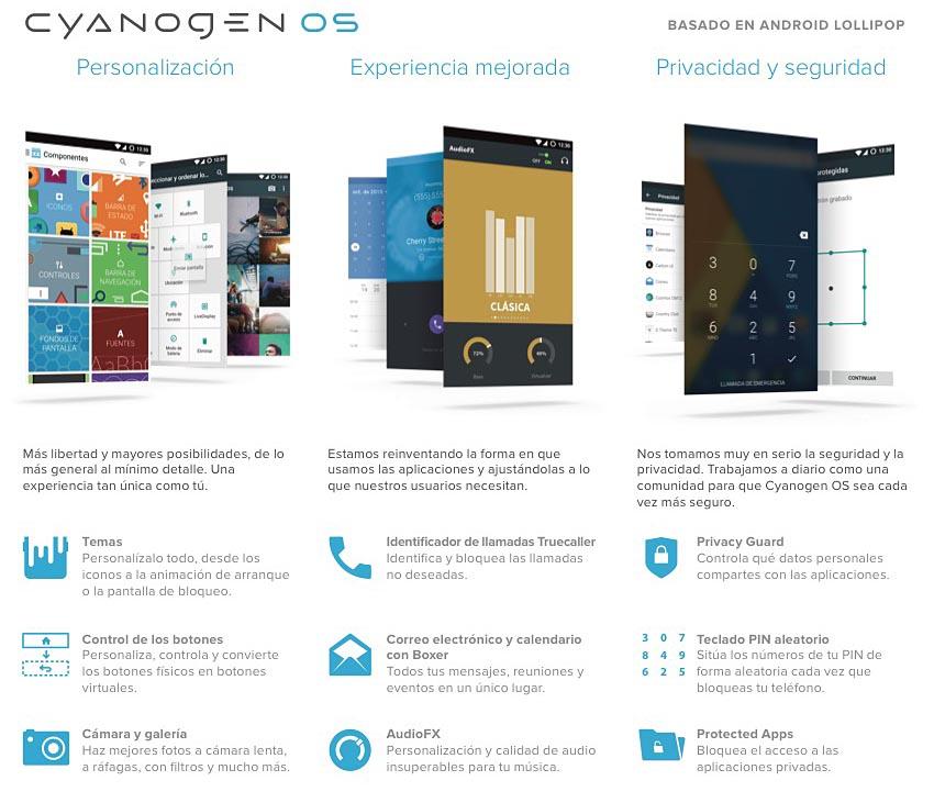 Caracteristicas CyanogenOS