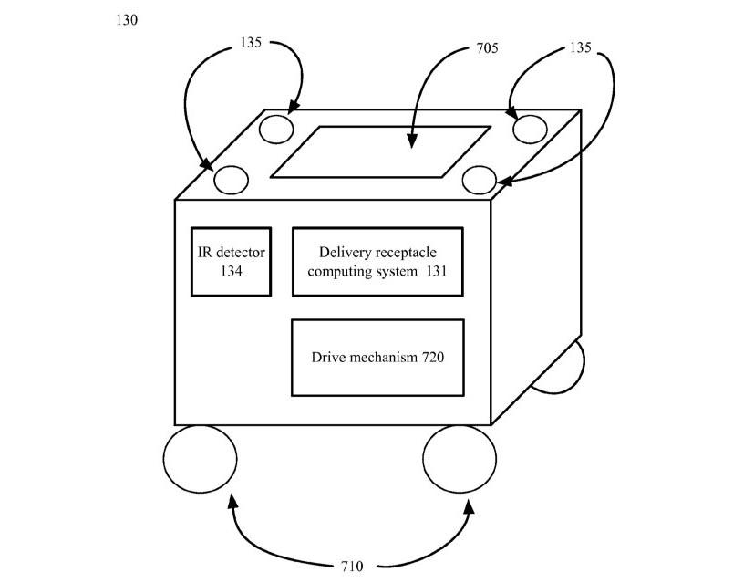 Google patente recibe drones vehiculo