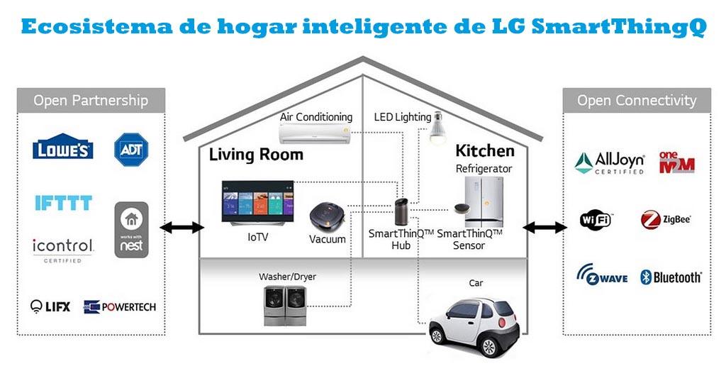 LG SmartThinQ -02