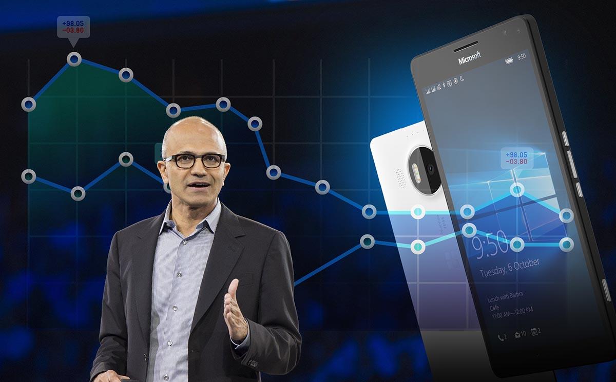 Satya Nadella CEO de Microsoft