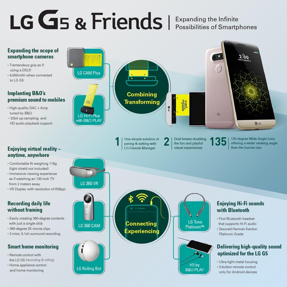 LG-G5-Y-accesorios-4