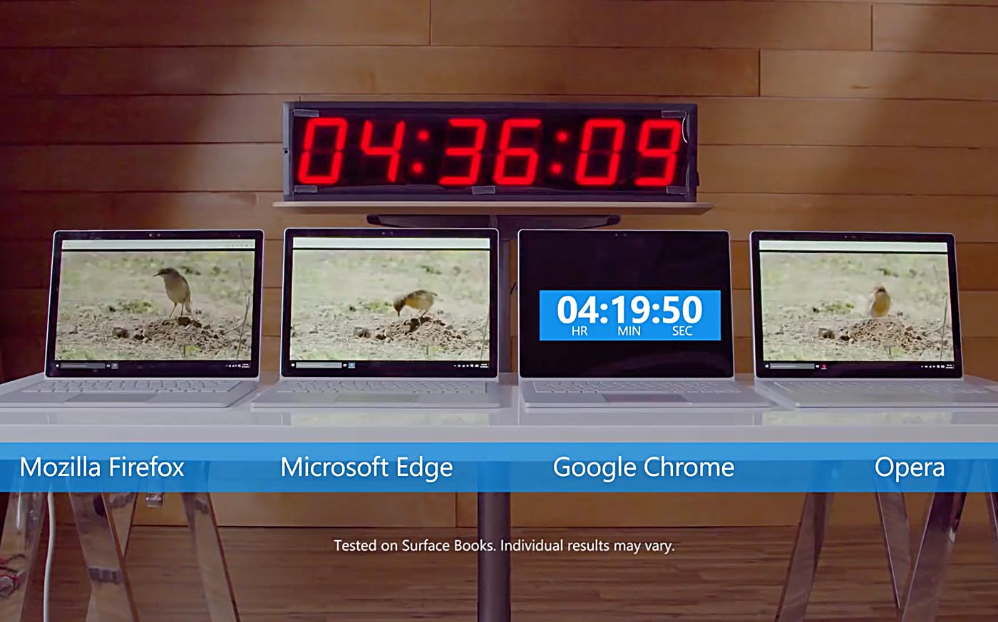 Pruebas Bateria Microsoft Edge vs Chrome