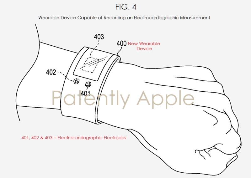 Wearable salud patente apple 1
