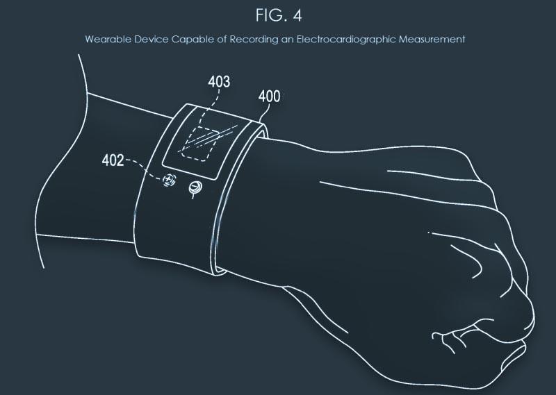 ¿Es éste el wearable revolucionario para salud de Apple?