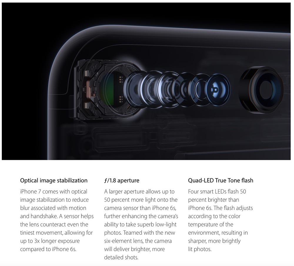 camara-iphone-7-specs