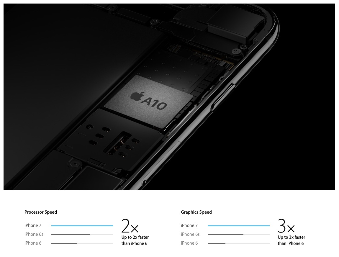iphone-7-procesador-a10-fusion