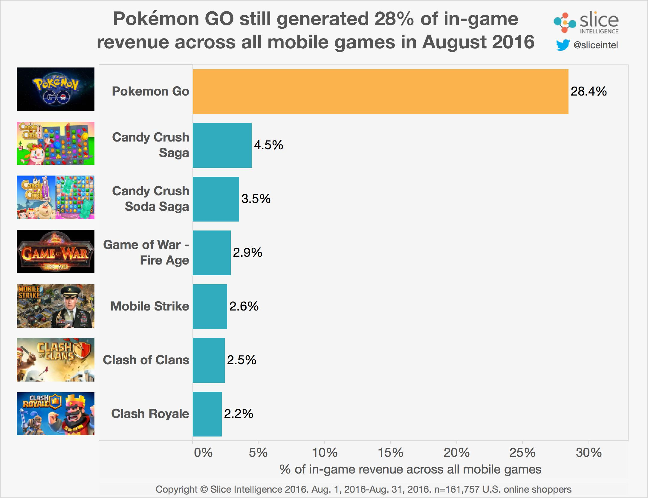 pokemon-go-nuevos-descensos-03