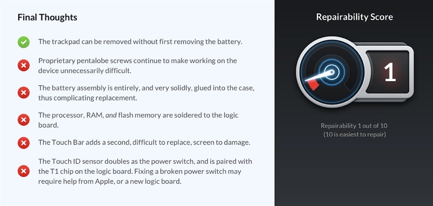 reparabilidad-macbook-pro-01