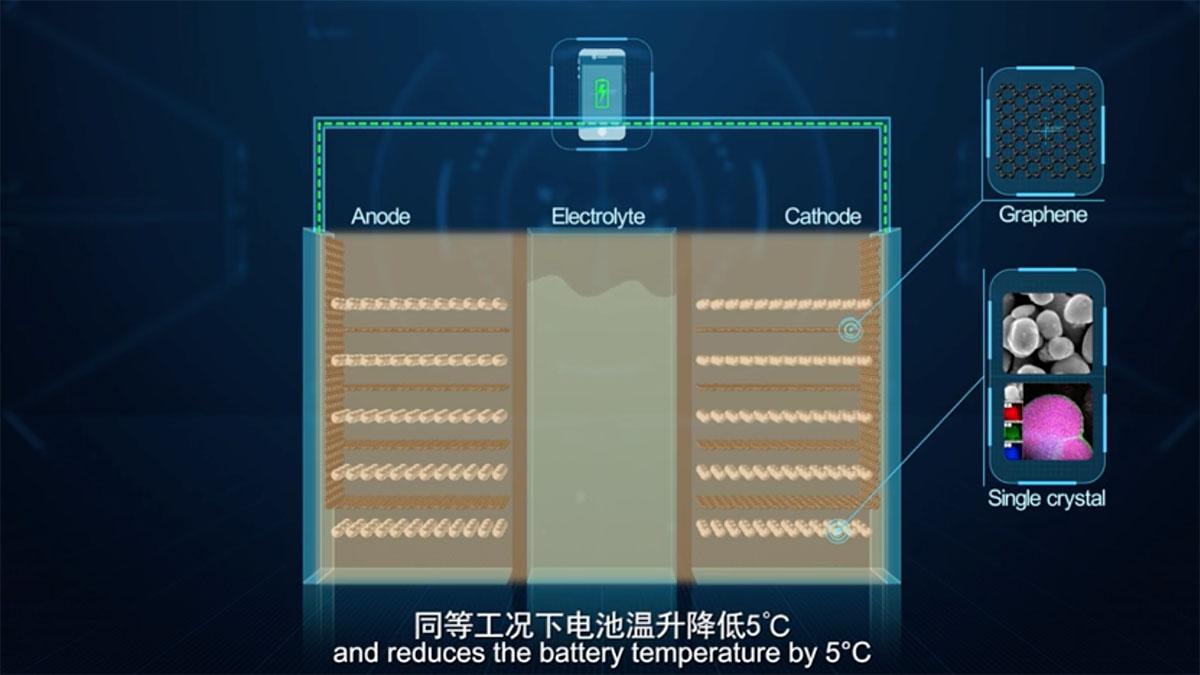 bateria-huawei-grafeno-1