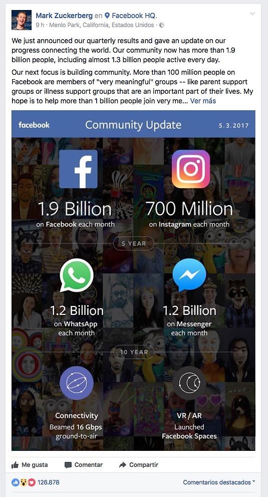 WhatsApp se bloquea durante horas en todo el mundo