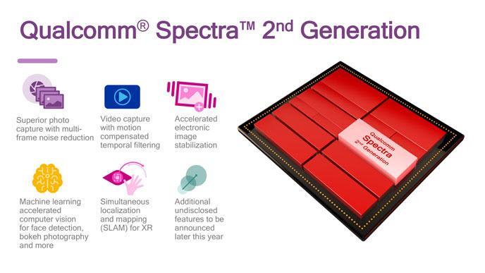 Qualcomm Spectra DSP