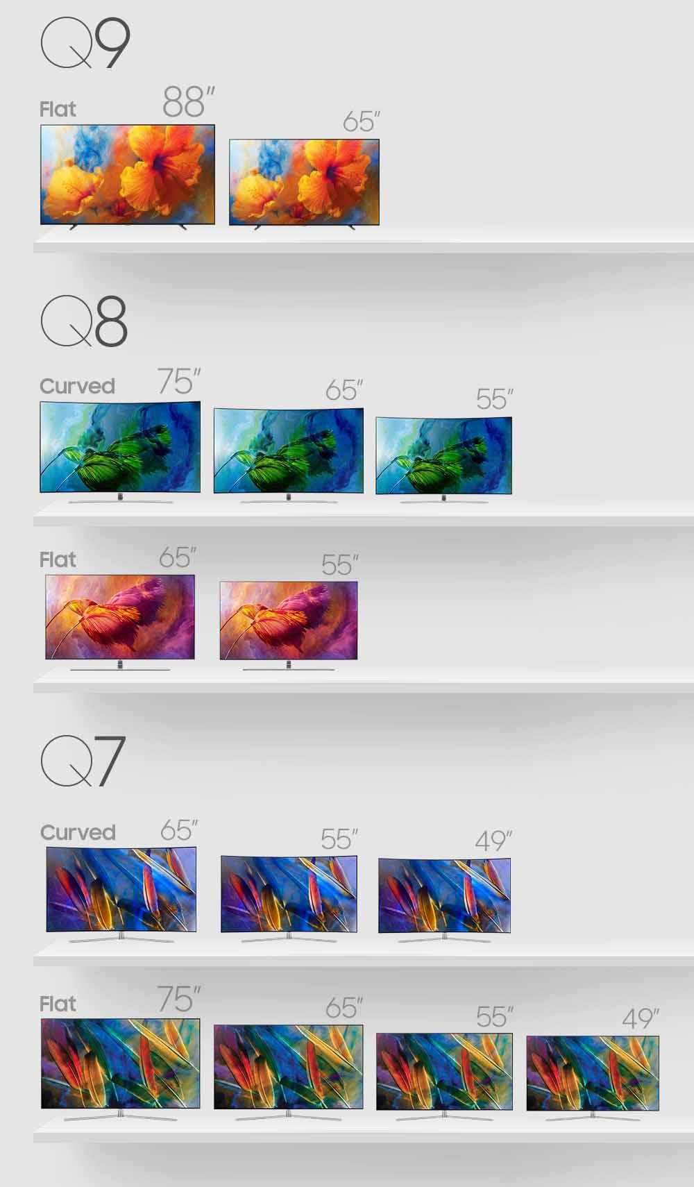 Gama QLED TV Samsung