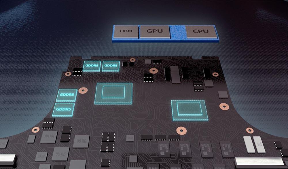 Intel Core H