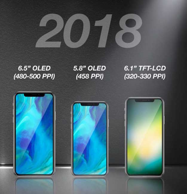 Gama iPhone 2018