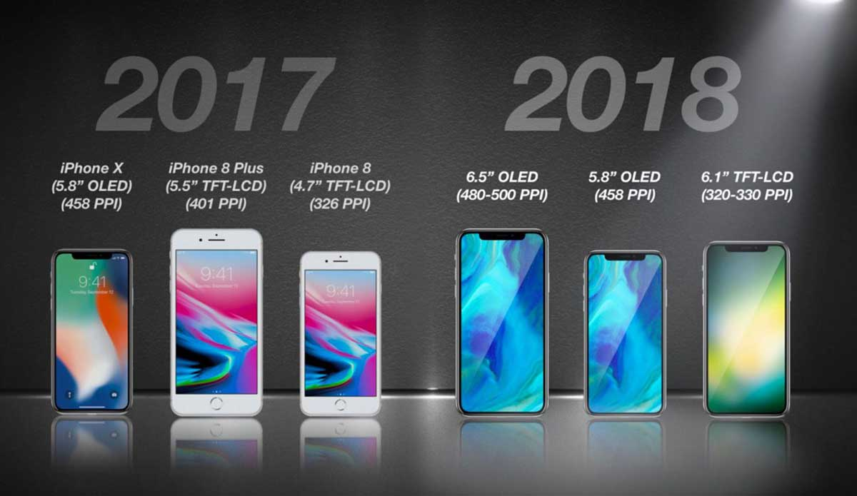 La gama iPhone de 2018 incluirá tres modelos son botón de home y con el diseño del iPhone X