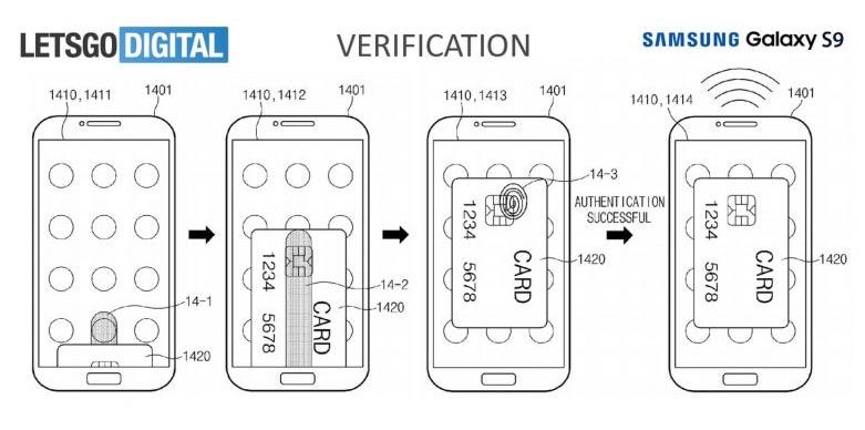 Samsung podría tener ya a punto su lector de huella bajo la pantalla