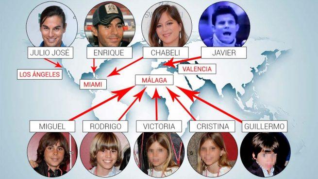 Los hijos de Julio Iglesias: repartidos por el mundo