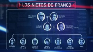 Los herederos de Francisco Franco / Cadena Cuatro.
