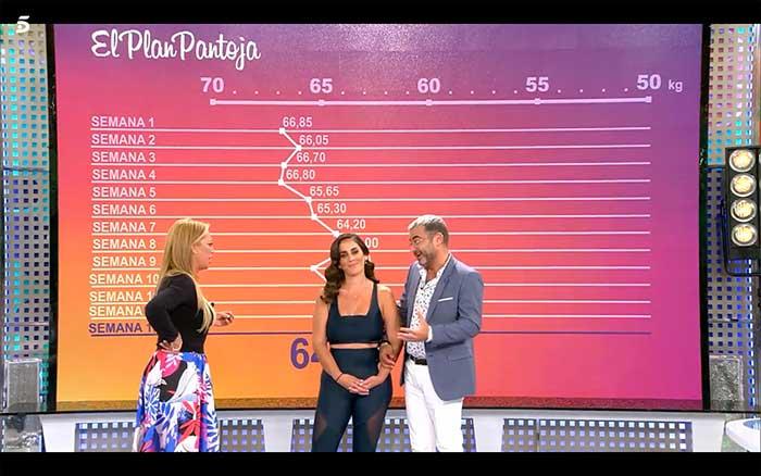 Anabel Pantoja pesándose en Sálvame / Telecinco
