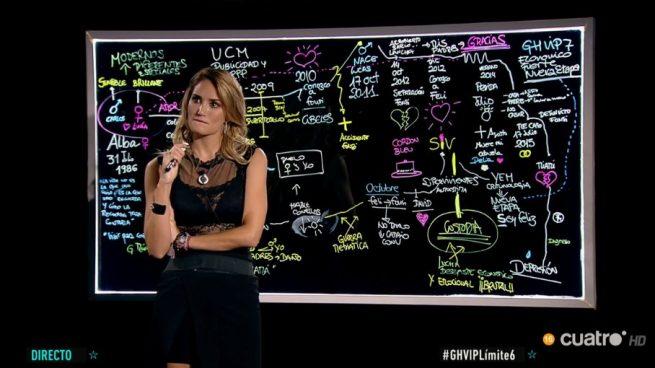 """Alba Carrillo: """"Feliciano López será mi enemigo mientras viva"""""""