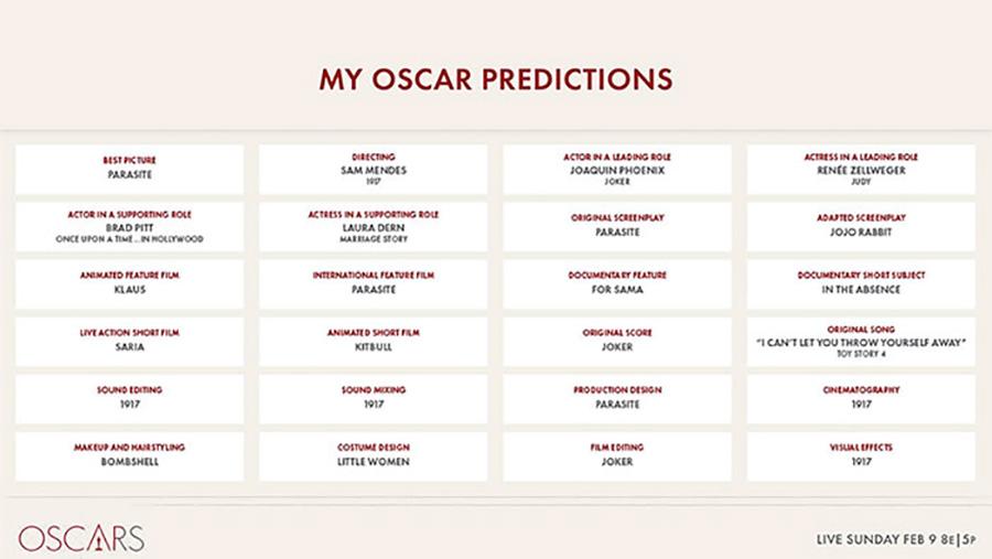 Predicciones publicadas por la Academia de cara a los Oscar / Twitter
