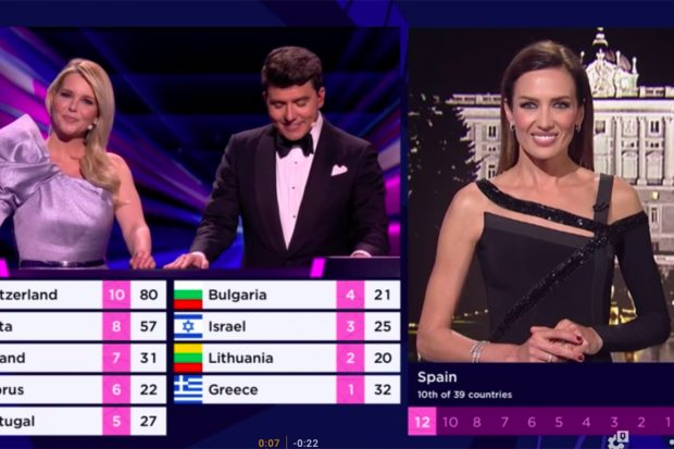 Nieves Álvarez ha sido la encargada de repartir los puntos a Europa./RTVE